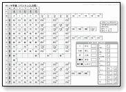 小学生の学習教材 【ちびむす ... : 小学生 熟語 一覧 : 小学生