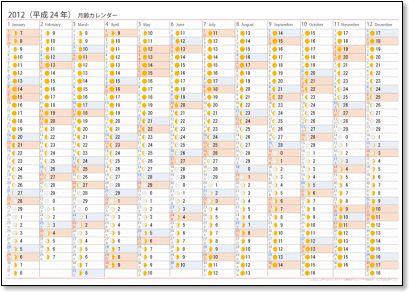 カレンダー カレンダー 2012 : 月の満ち欠け カレンダー 2012 ...