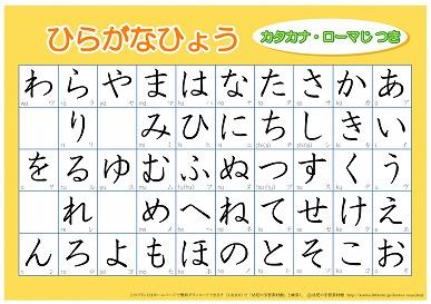 ひらがな ひらがな カタカナ 表 : ひらがな表【書き順つき ...