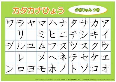 すべての講義 アルファベットの書き順 : カタカナ」に関する画像一覧
