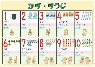 数字の表|幼児の学習素材館