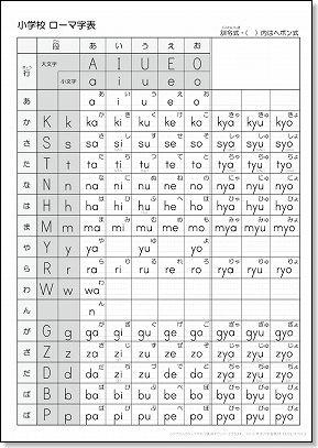 英語を教える先生必見の子供用 ... : パソコン キーボード 練習 : すべての講義