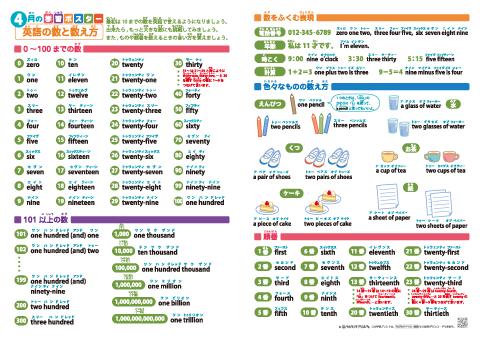 「英語」数と数え方 学習ポスター