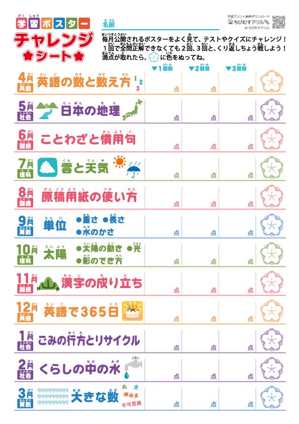 小学国語漢字の成り立ち象形文字指事文字会意文字形声