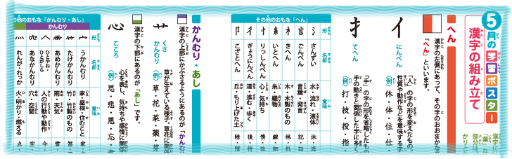 漢字 うかんむり の