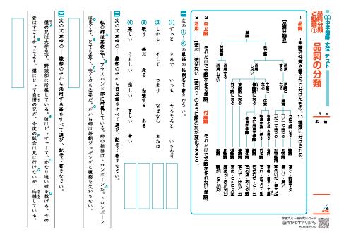 中学国語 文法 品詞の分類活用する自立語動詞の活用