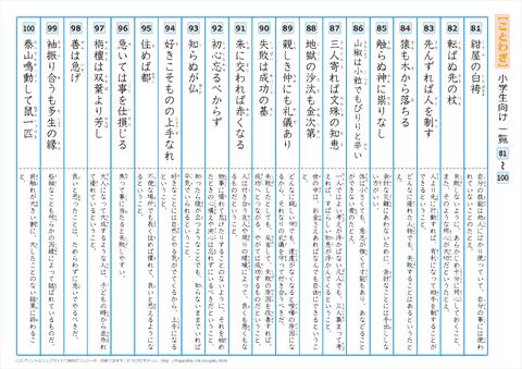 中学・高校 漢字練習プリント 【81】~【100】