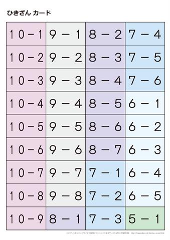 たし算・ひき算の仲間集め ... : 足し算表 : すべての講義