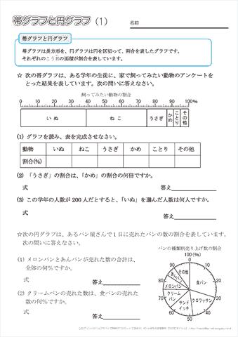 小学5年生の算数 帯グラフ円グラフ読み方と書き方