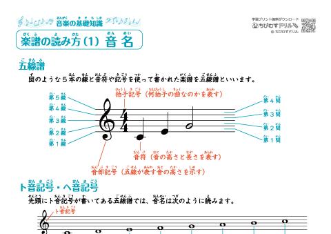 音楽教材プリント まとめプリント