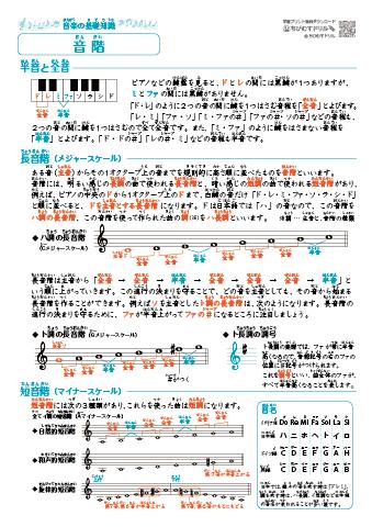 音楽の教材プリント音名音符休符記号調号音程音階