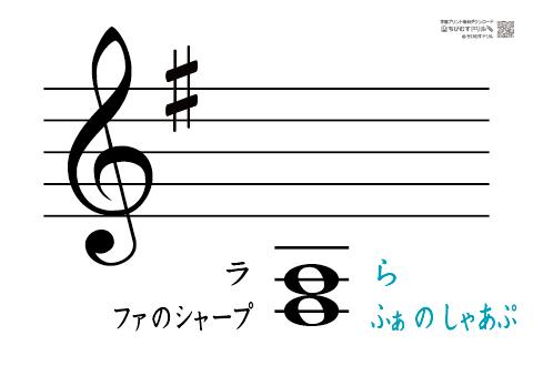 音楽の基礎知識「和音(2音・3音|ト音記号・へ音記号)」A4カード ...