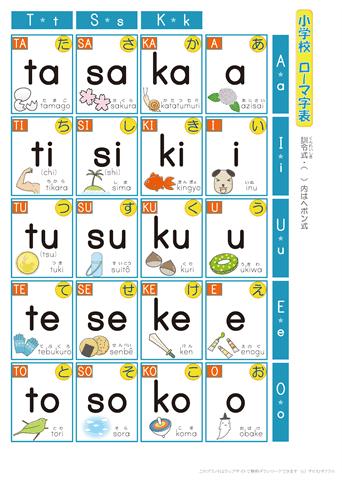 小学校 ローマ字表 (訓令式・ヘ...