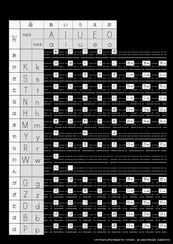 小学校 ローマ字表 (訓令式 ...