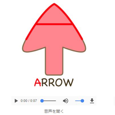 【音声を聞く】フォニックス読み・子音A~Z(アルファベット)の発音