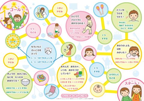 ... すドリル【幼児の学習素材館 : 計算ドリル無料 : 無料