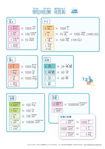 小学生用 算数の単位換算表 ... : リットル 単位変換 : すべての講義
