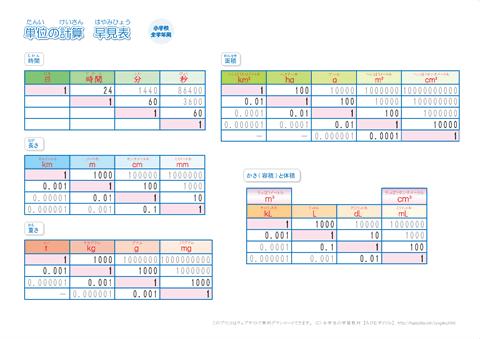 算数 算数 単位換算 : 小学生用 算数の単位換算表 ...